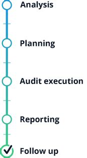 Internal Audit Report Writing PwCs Academy Middle East